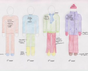 what to wear in the Arctic
